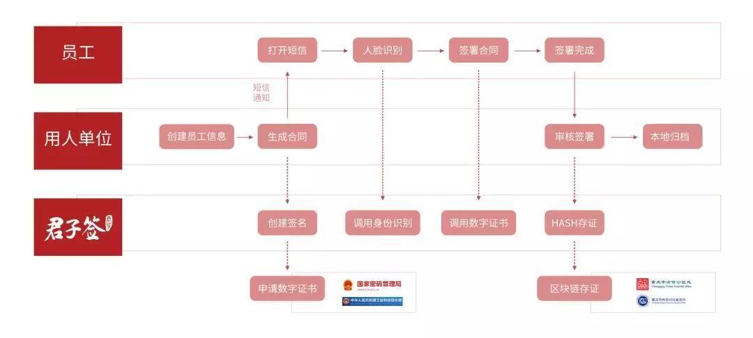 君子签亮相2018西部人力资源服务博览会